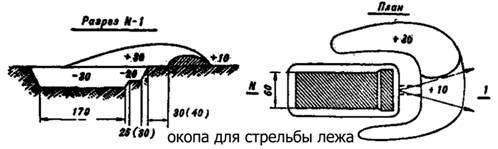 Окоп для стрельбы с колена - до 60 см для стрельбы стоя - до 110 см для вед